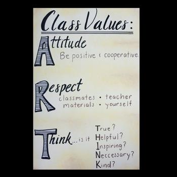 Art Classroom Values - Poster