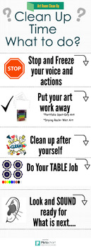 Art Clean Up Chart -PiktoChart