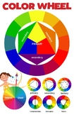Art Color Wheel for Theory Primary/Secondary, Warm/Cool + Poster Tool