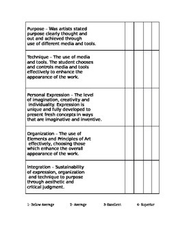 Art Competition Categories & Rubric