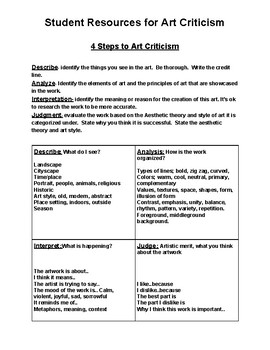 Art Criticism resources for students