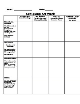 Art Critique Form for PowerPoint