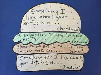 Art Critique Sandwich