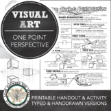 Art Drawing Basics: One Point Perspective Tips, Hows Tos, Activity Worksheet