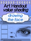Art - Drawing the face - Shading Handout - Portraiture
