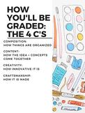 Art Education Classroom Poster: 4C's of grading