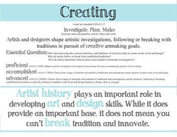 Art Education National Standard: HS Art, Creating, Investi