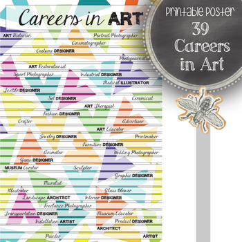 Art Classroom Decoration: 39 DIfferent Art Careers