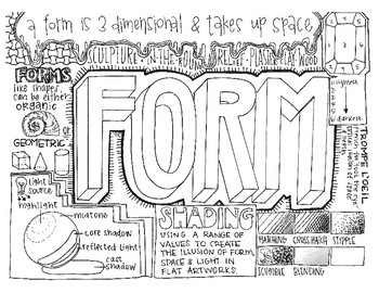 Art Elements | Form | Coloring Page & Notes