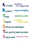Art Expectations Poster - Small