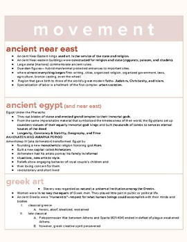 picture about Art History Timeline Printable known as Artwork Background Substantial Plans and Thoughts Printable Poster TpT