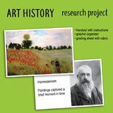 Art History Project Presentation Art Substitute Lesson Dis