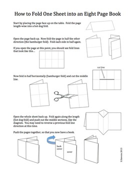Art History Style / ISM Foldable (Itty Bitty Book)