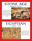Art History/Styles Posters