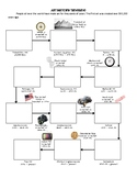 Art History Timeline - Graphic Organizer Handout for Art History
