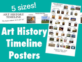 Art History Timeline Posters Classroom Border Art Block Poster for Decoration