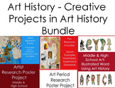 Middle and High School Art Lesson-Art History