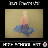 High School Art Lesson Plan. Intro to Figure Drawing Unit & Presentation