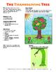 Art Lesson: Thanksgiving Tree Grades K-3rd