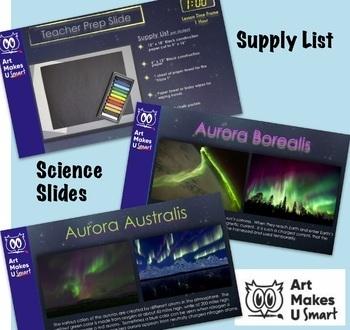 STEAM Art Lesson The Auroras with Chalk Pastel Powerpoint