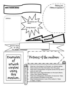 Art Medium Research Project