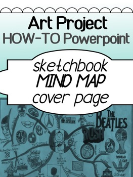 Art Sketchbook Cover Page Mind Map Brainstorming Process