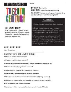 Art Movement Research Presentation