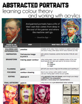 Art - Portraiture Painting Project (for high school) ) BUNDLE with Powerpoint