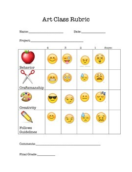 Art Project Rubric with Emojis / Emoticons from iPhone (Elementary & Middle)
