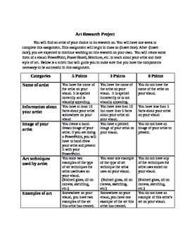 Art Research Project with Rubric