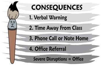 Art Room Consequences Poster