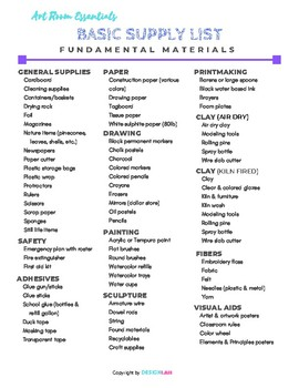 graphic relating to Cleaning Supplies List Printable referred to as Artwork Space Principles Easy Deliver Checklist Printable by means of DesignLab