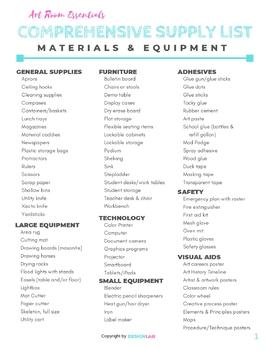 Art Room Essentials - Comprehensive Supply List