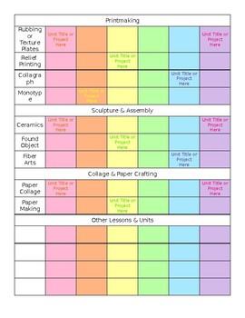 Art Room Medium & Curriculum Chart