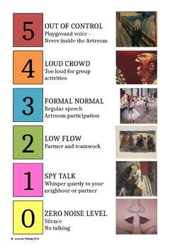 Art Room Noise Level Chart by In The Art Room | Teachers ...