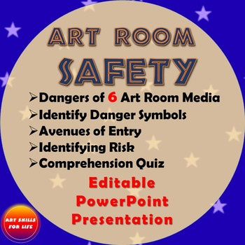 Art Room Safety PowerPoint