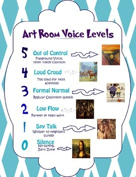 Art Room Voice Levels-Classroom Management
