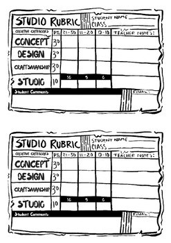 Art Rubric - Skill Anchors