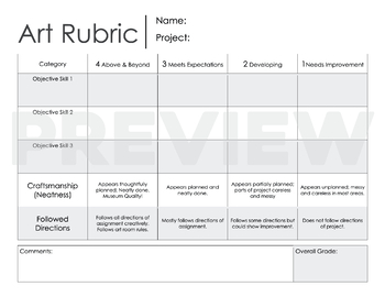 Art Rubric, Visual Art Project Rubric