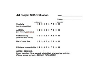 Art Self-Evaluation