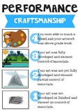 Art Standards Based Grading Visuals