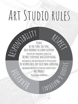 Art Studio Rules Poster
