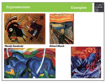Art History Introduction Presentation and Index Cards - See below