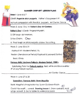 Art Summer School Lesson Plans