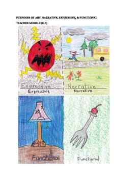 Art: Teaching Purposes (Narrative, Expressive, Functional)