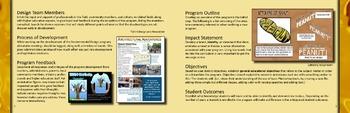 Art & Technology Education- Marketing
