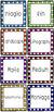 Art Terms Vocabulary Flash Cards