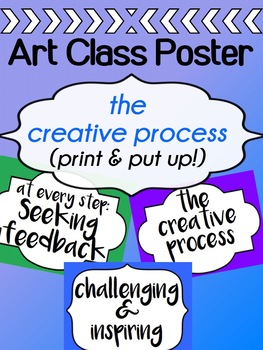Art Class Poster - The Creative Process - Printable FREE poster for high school