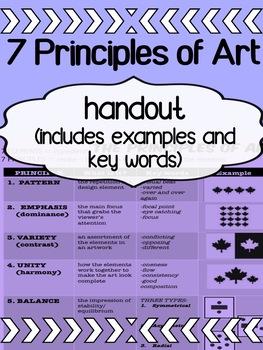 Art - The Principles of Art - Handout