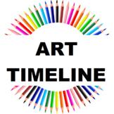 Art Timeline Montessori Nomenclature Cards